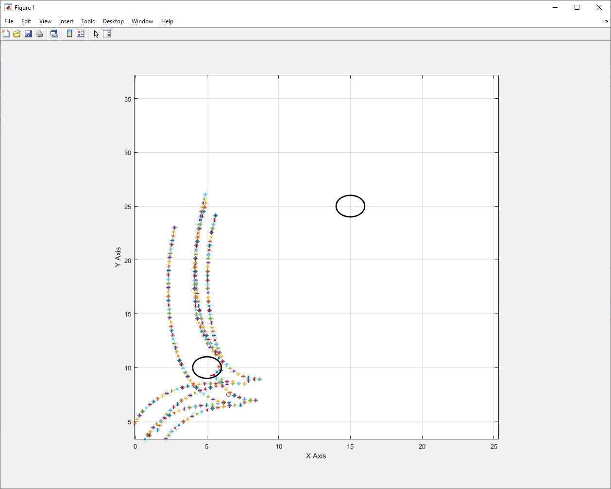 Формирование строя МРТС и траектории моделирования движения группы в различной помеховой обстановке в 3д